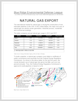 Natural Gas Export